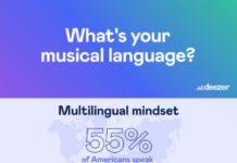 statistics on music and language learning